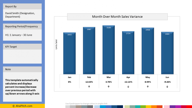 column chart powerpoint template with percent variance arrows on x axis