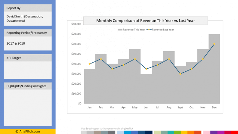 Monthly Revenue Comparison Between Two Periods Combination Chart PowerPoint Template