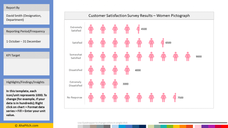 bar chart market research survey results pictograph with women