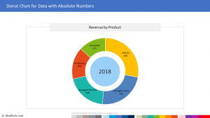 Chart Template 102 - Donut Chart for Data with Absolute Numbers