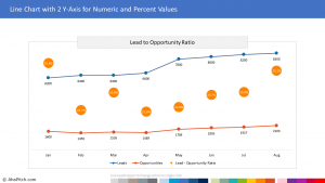 Lead - Opportunity Ratio Analysis Report 1 | Sales Report Template