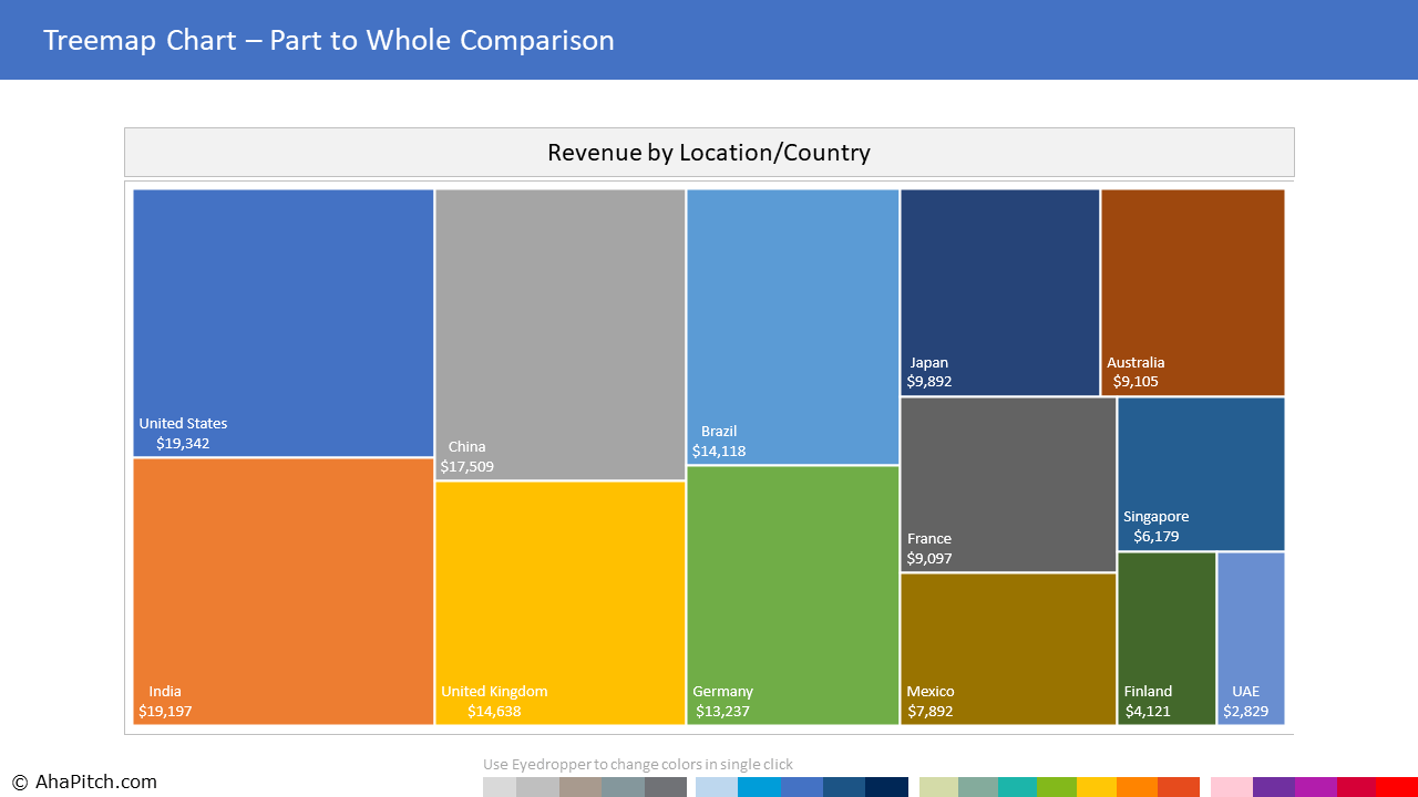 Chart Template 113 - Treemap Chart – Part to Whole Comparison