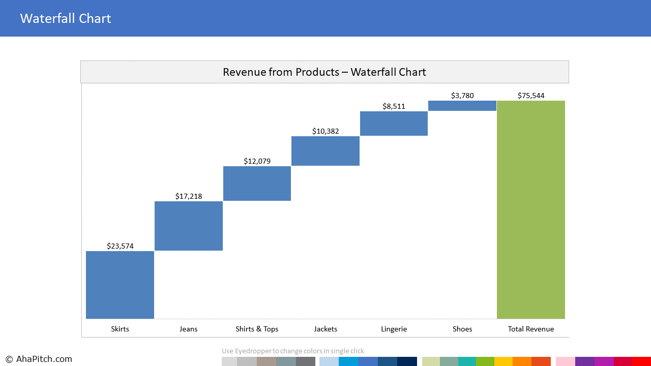Chart Template 116 - Waterfall Chart