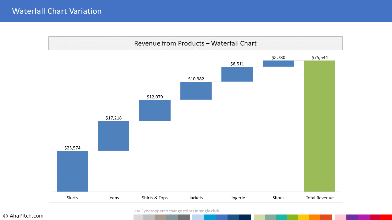 Chart Template 117 - Waterfall Chart Variation
