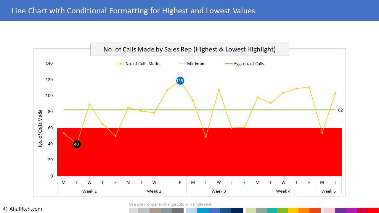 Monthly Calls Report 1 | Sales Report Template