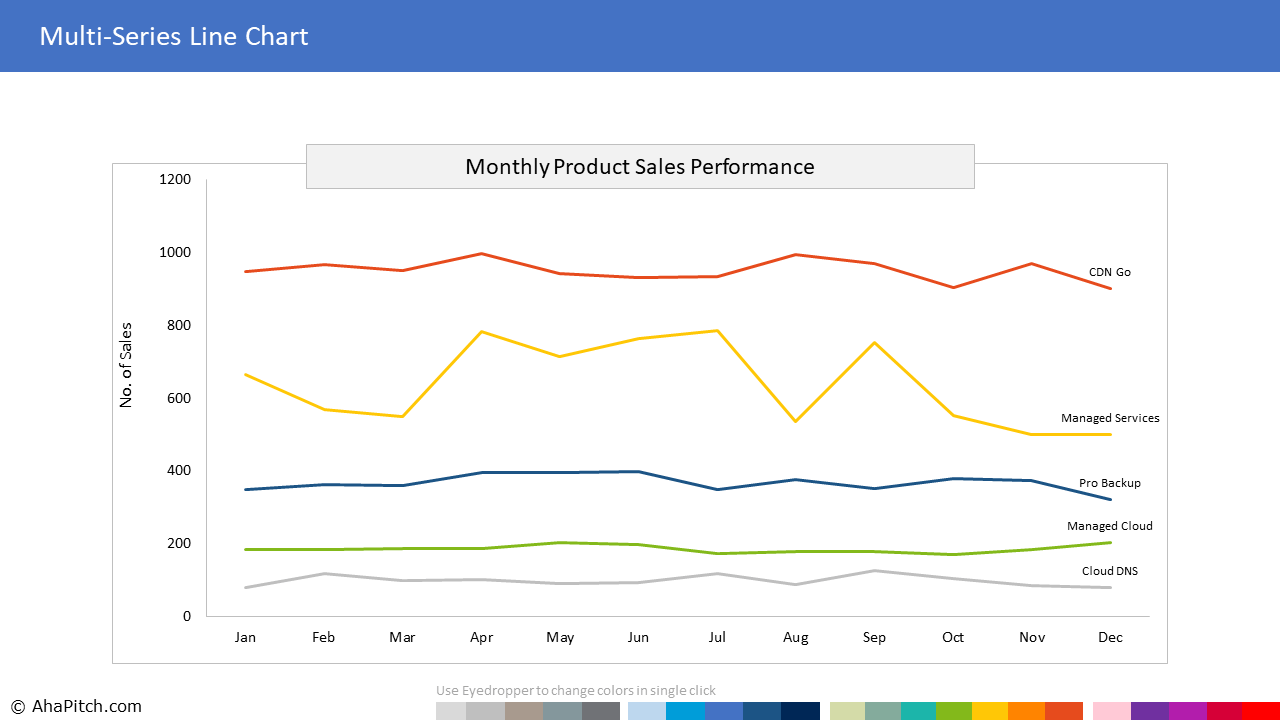 Monthly Sales Performance 1 | Sales Report Template
