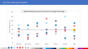 Digital Marketing Customer Acquisition Cost and Average CAC 1 | Sales Report Template