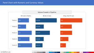Chart Template 24 - Panel Chart with Numeric and Currency Values