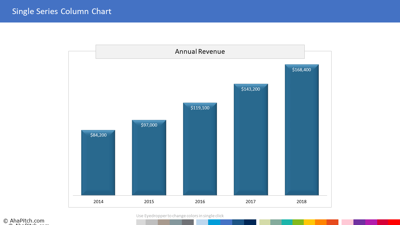 Annual Revenue Comparison Report 1 | Sales Report Template