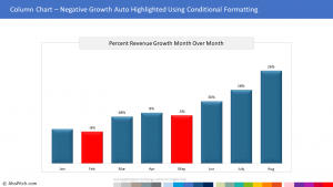 Month-over-Month Percentage Revenue Growth 1 | Sales Report Template