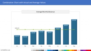 Average Monthly Revenue 1 | Sales Report Template