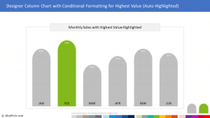 Monthly Sales Chart with Highest Value Auto Highlighted 1 | Sales Report Template