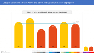 Chart Template 37 - Designer Column Chart with Above and Below Average Columns Auto Segregated