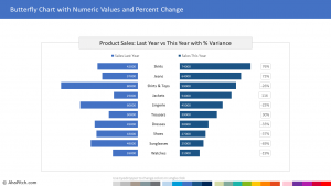 Annual Sales Comparison and Percentage Variance 1 | Sales Report Template