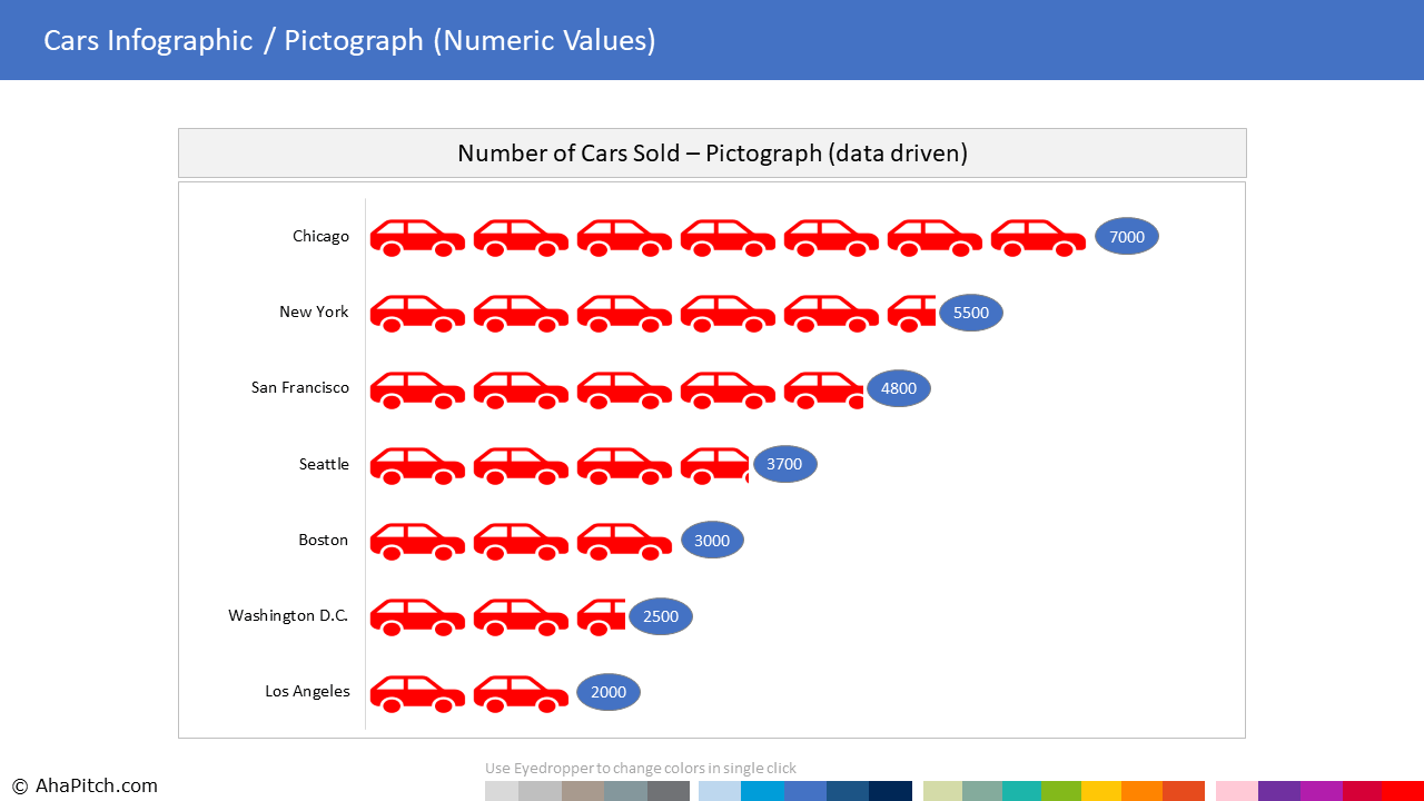 Cars Powerpoint Infographic With Numeric Values