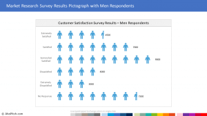Chart Template 42 - Market Research Survey Results Pictograph with Men Respondents
