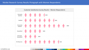 Chart Template 43 - Market Research Survey Results Pictograph with Women Respondents