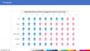 Audience Engagement with Content Type 1 | Sales Report Template