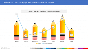 Content Marketing Reach and Landing Page Views 1 | Sales Report Template
