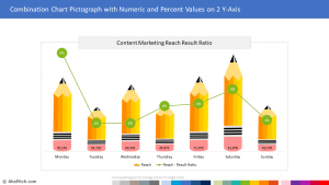 Chart Template 47 - Combination Chart Pictograph with Numeric and Percent Values on 2 Y-Axis