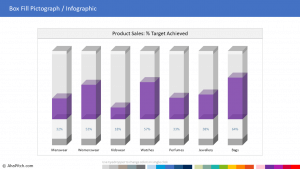 Product Sales and Percentage Target Achieved 1 | Sales Report Template