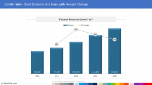 Annual Revenue Percentage Change 1 | Sales Report Template