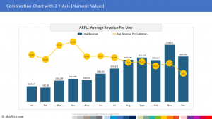 Average Revenue Per User 1 | Sales Report Template