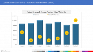 Average Purchase Value 1 | Sales Report Template