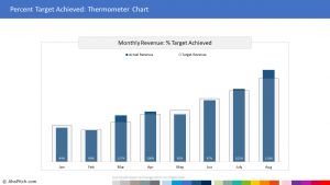 Chart Template 59 - Percent Target Achieved Thermometer Chart