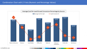 Average Cost Per Lead and Conversion Percentage 1 | Sales Report Template