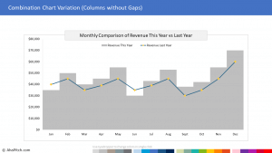 Yearly Revenue Comparison 1 | Sales Report Template