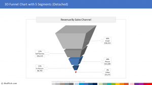 Chart Template 66 - 3D Funnel Chart with 5 Segments (Detached)