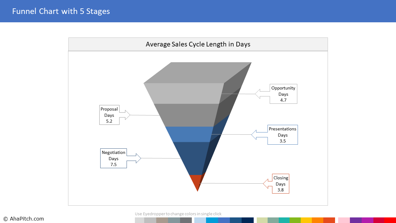 Chart Template 69 - Funnel Chart with 5 Stages
