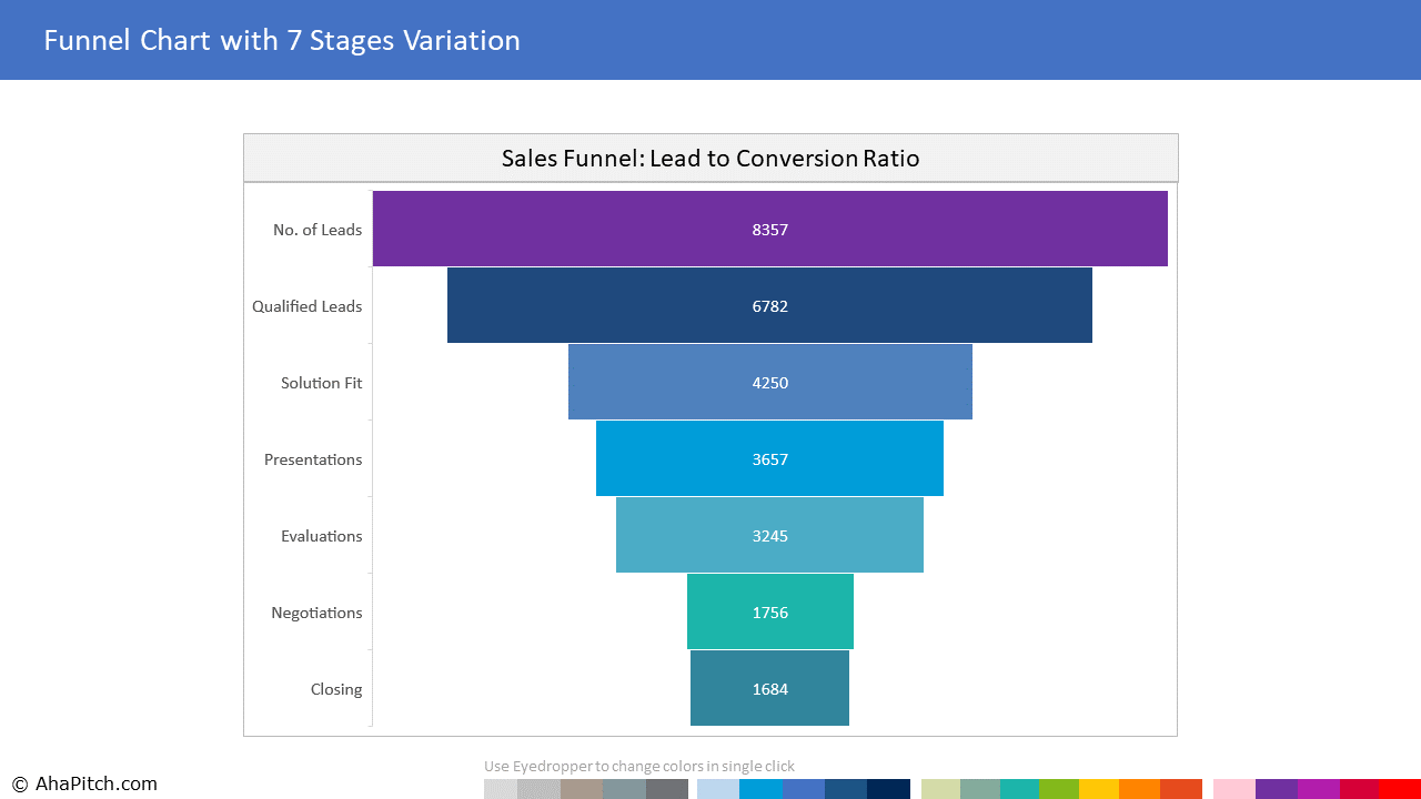 Leads - Conversions Funnel 1 | Sales Report Template