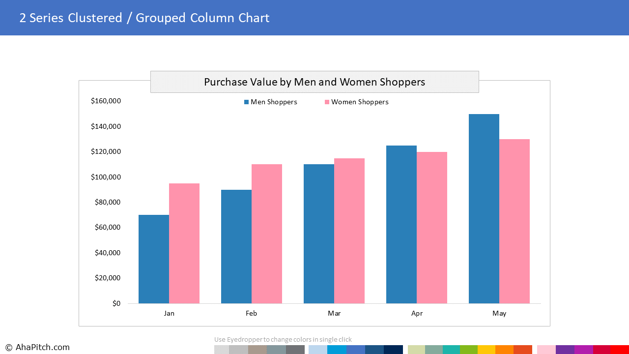 Chart Template 74 - 2 Series Clustered Grouped Column Chart