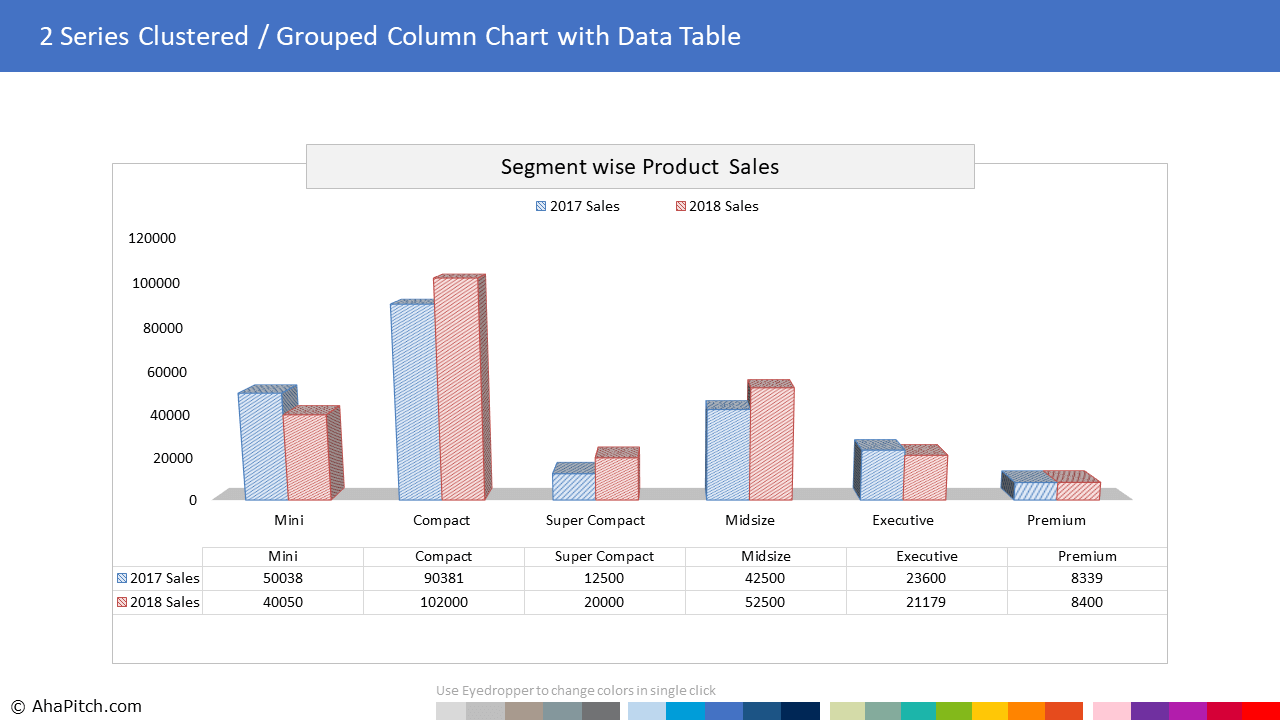 Chart Template 75 - 2 Series Clustered Grouped Column Chart with Data Table