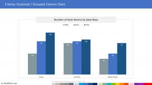 Chart Template 76 - 3 Series Clustered Grouped Column Chart