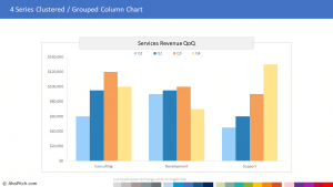 Chart Template 77 - 4 Series Clustered Grouped Column Chart