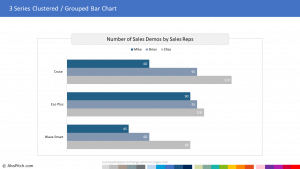 Chart Template 78 - 3 Series Clustered Grouped Bar Chart