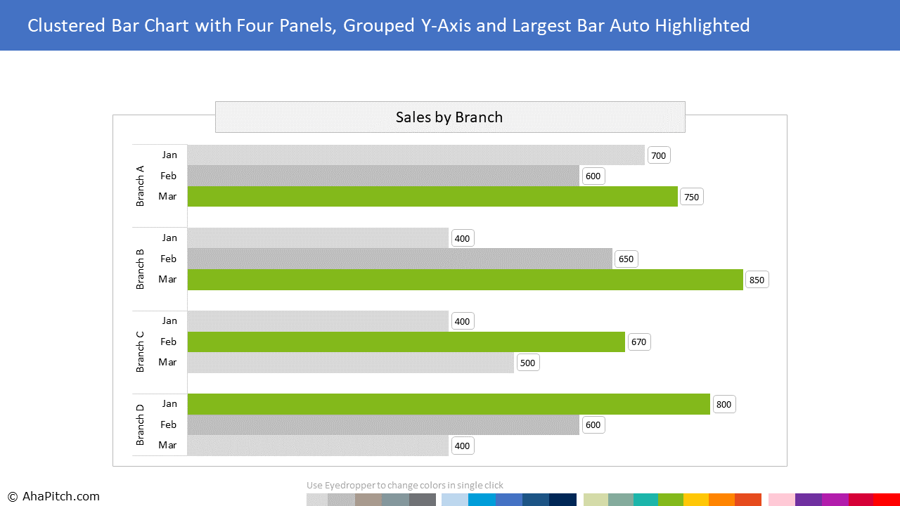 Sales Volume by Branches 1 | Sales Report Template