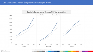 Chart Template 8 - Line Chart with 3 Panels Segments and Grouped X-Axis