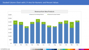 Revenue from New Products 1 | Sales Report Templates