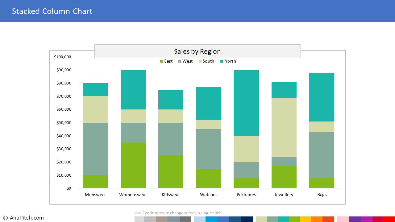 Sales by Region (Variation 1) 1 | Sales Report Template