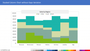 Sales by Region (Variation 2) 1 | Sales Report Template