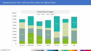 Sales by Region (Variation 3) 1 | Sales Report Template