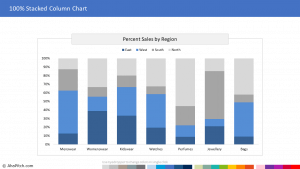Percentage Sales by Region (Variation 1) 1 | Sales Report Template