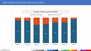 Number of New Customers Added 1 | Sales Report Template