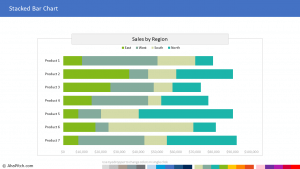 Sales by Region (Variation 5) 1 | Sales Report Template