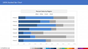Percentage Sales by Region (Variation 2) 1 | Sales Report Template