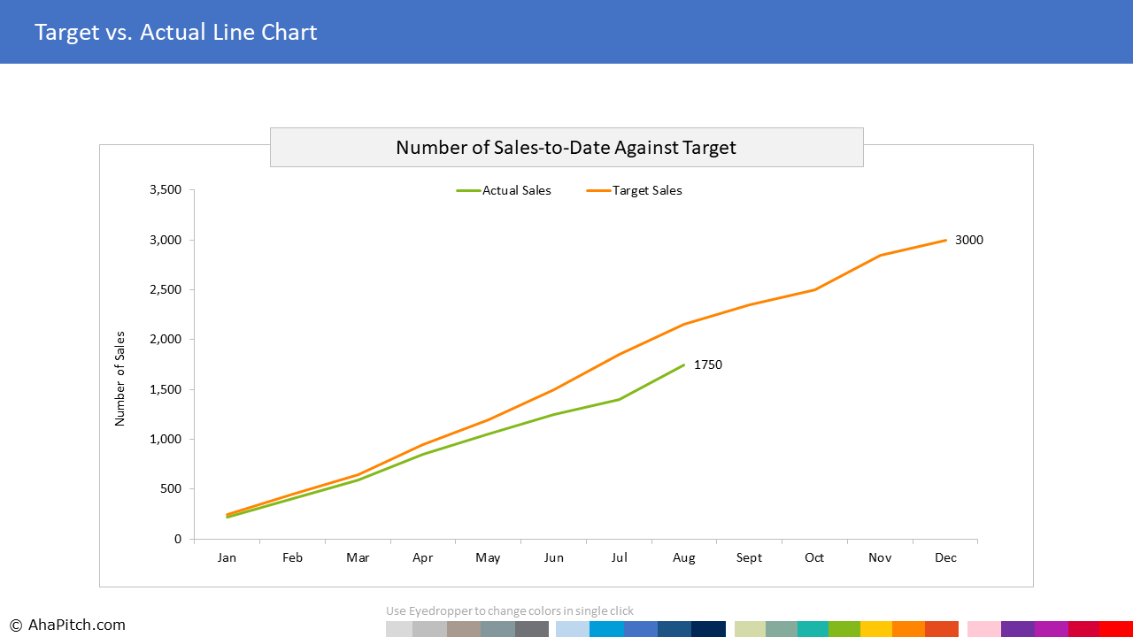 Chart Template 9 - Target vs. Actual Line Chart
